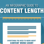 An Infographic Guide to Content Length [Infographic]