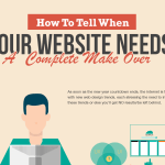 How to Tell When Your Website Needs a Complete Makeover [Infographic]