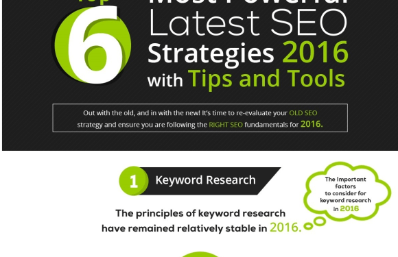 Top 6 Most Powerful Latest SEO Strategies 2016 with Tips and Tools [Infographic]