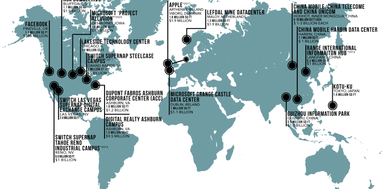 Where Websites Live [Infographic]