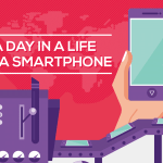 A Day in the Life of a Smartphone [Infographic]