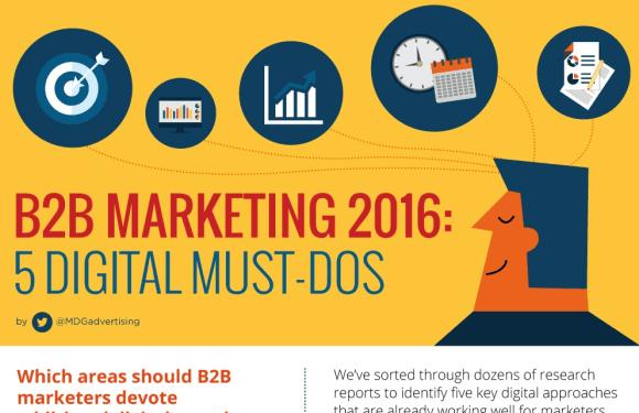 B2B Marketing 2016 – 5 Digital Must Dos [Infographic]
