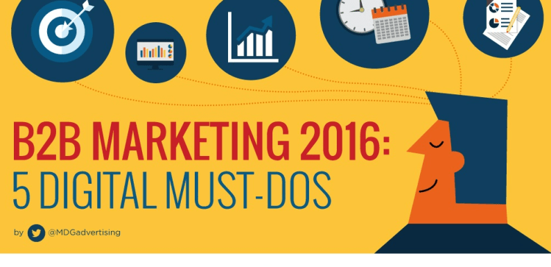 B2B Marketing 2016 – 5 Digital Must Dos [Infographic]