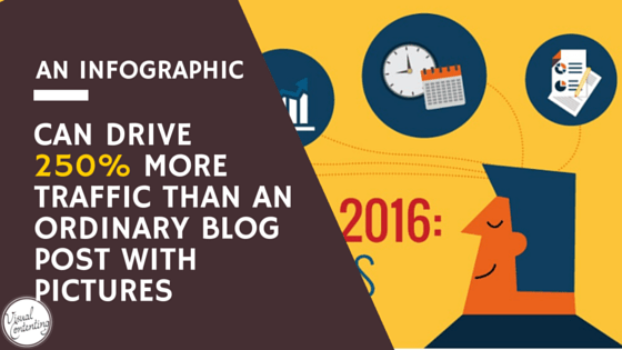 An infographic can drive 250% more traffic