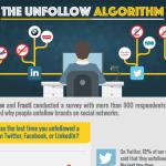 The Unfollow Algorithm [Infographic]