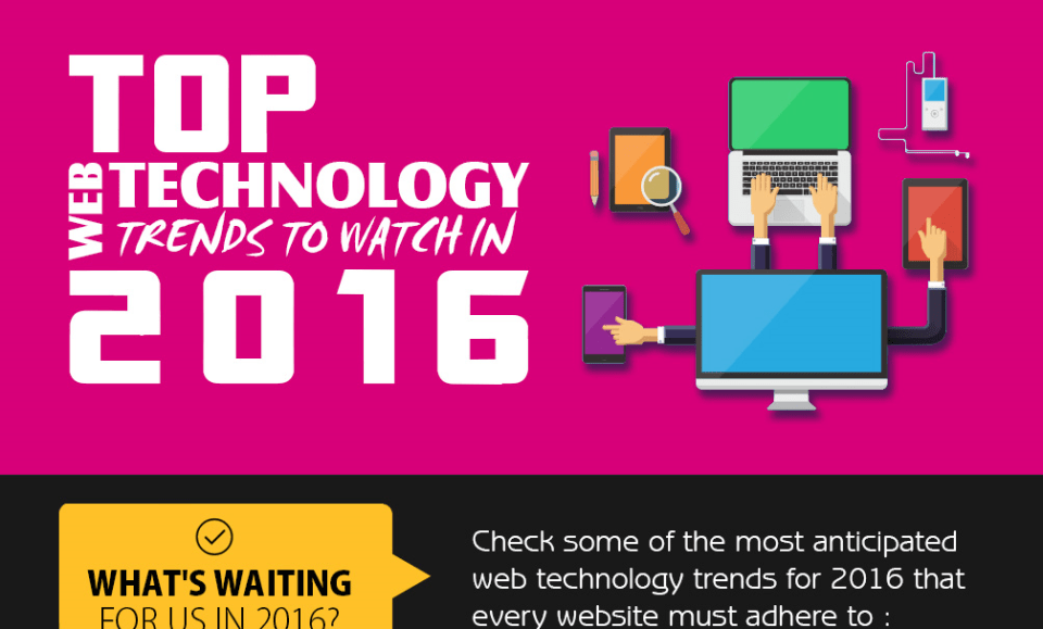 Top Web Technology Trends to Watch in 2016 [Infographic]