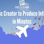 Infogram an Infographic Creator to Produce Infographics in Minutes