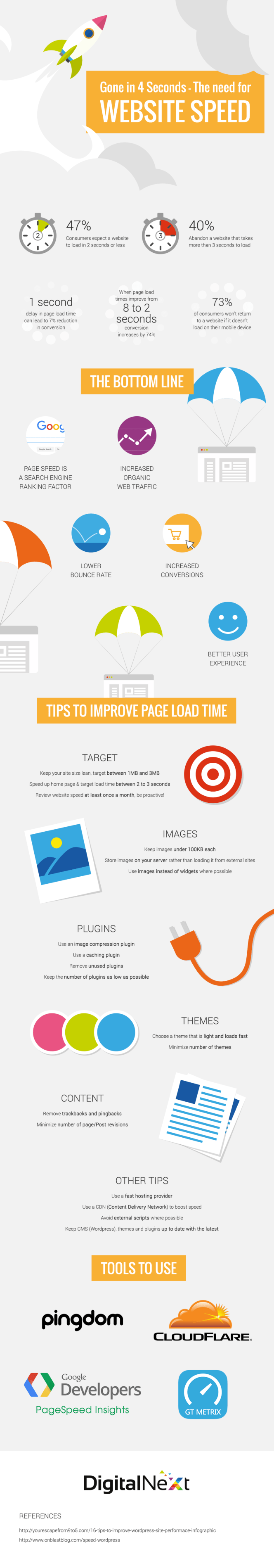 Load-Time-Website-image