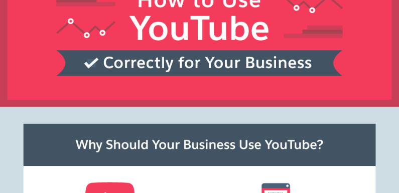 How to Use Youtube Correctly for Your Business [Infographic]