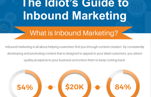 The Idiot's Guide to Inbound Marketing [Infographic]