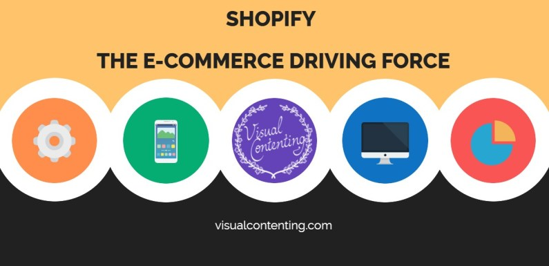 Shopify – The E-Commerce Driving Force