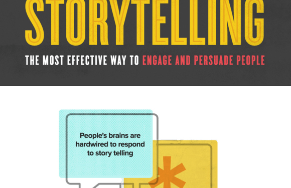 Storytelling – The Most Effective Way to Engage and Persuade People [Infographic]