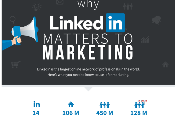 Why LinkedIn Matters to Marketing [Infographic]