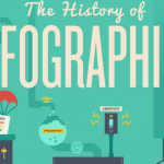 The Evolution of Infographics [Infographic]