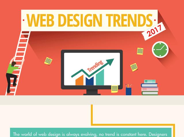 Web Design Trends 2017 [Infographic]