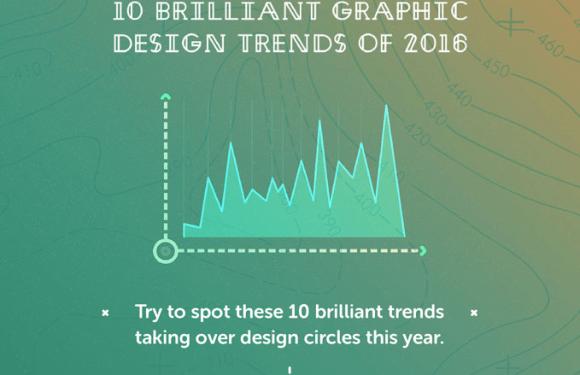 10 Brilliant Graphic Design Trends of 2016 [Infographic]