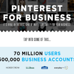 How to Optimize Your Brand Outreach on Pinterest [Infographic]