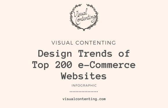 Design Trends of Top 200 eCommerce Websites [Infographic]