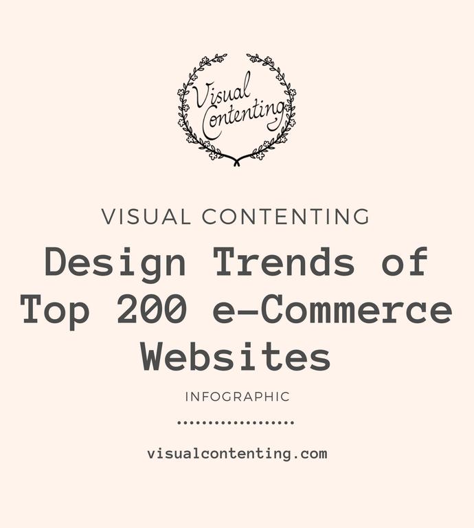 Design Trends of Top 200 eCommerce Websites [Infographic]