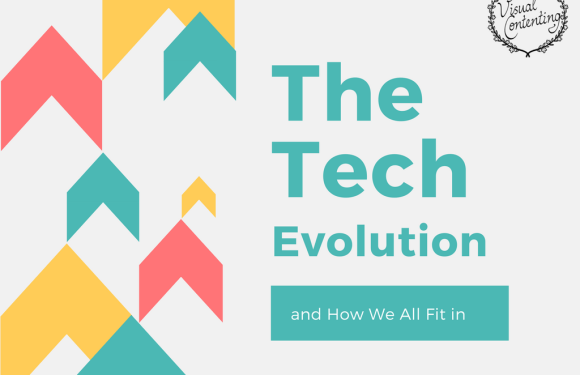 The Tech Evolution and How We All Fit in [Infographic]