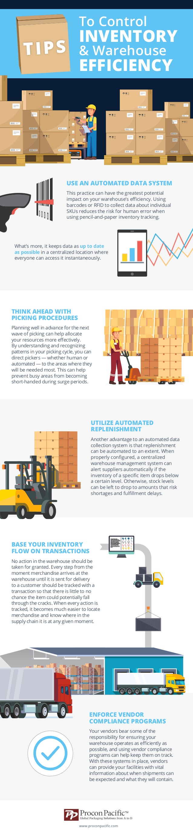 Controlling Your Inventory and Warehouse Efficiency