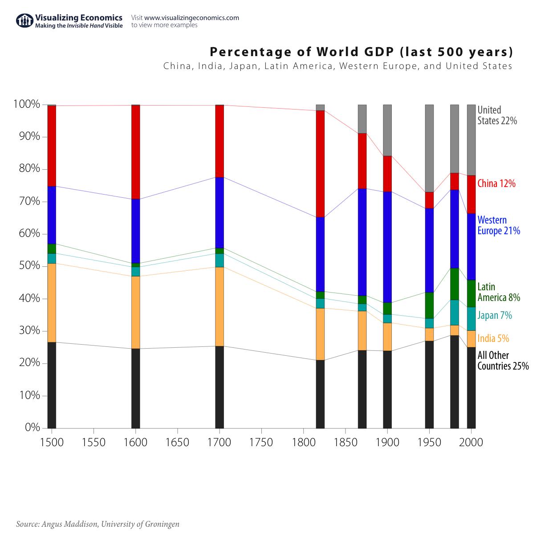 india japan economic relationship between colonies