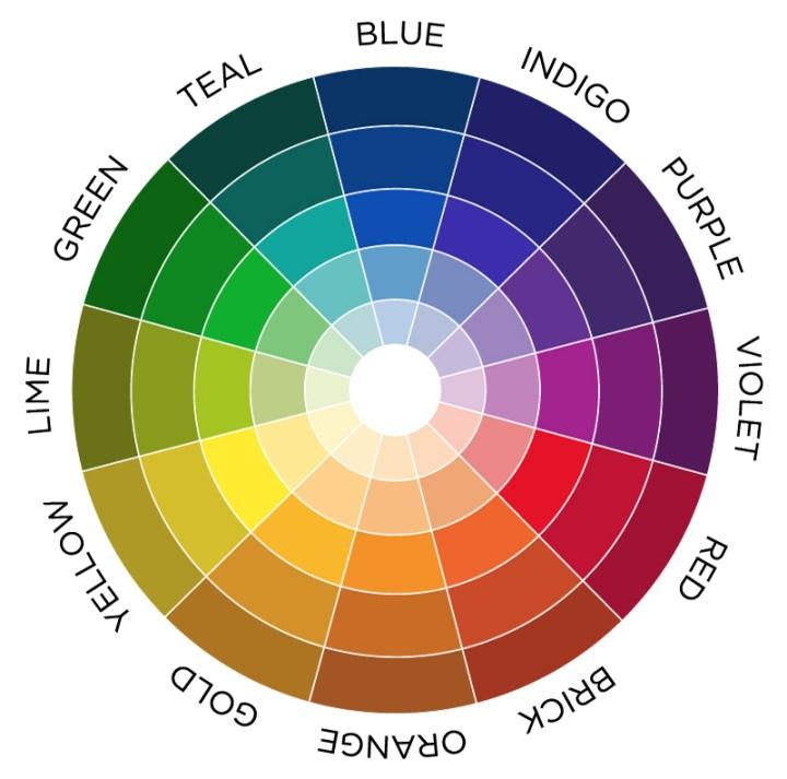 Color Wheel Terminology Todayss