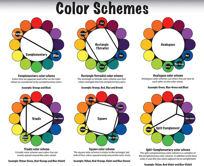 Color Schemes For Websites, Colors Combinations And Their