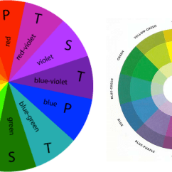 Color Combinations For Diagram 2005 Ford Focus Zx5 Radio Wiring How To Choose A Scheme The Basics Of Coordination Wheel