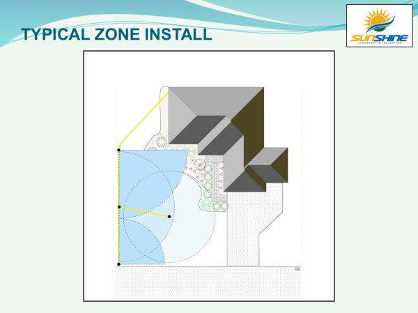 visual impact systems helps sunshine