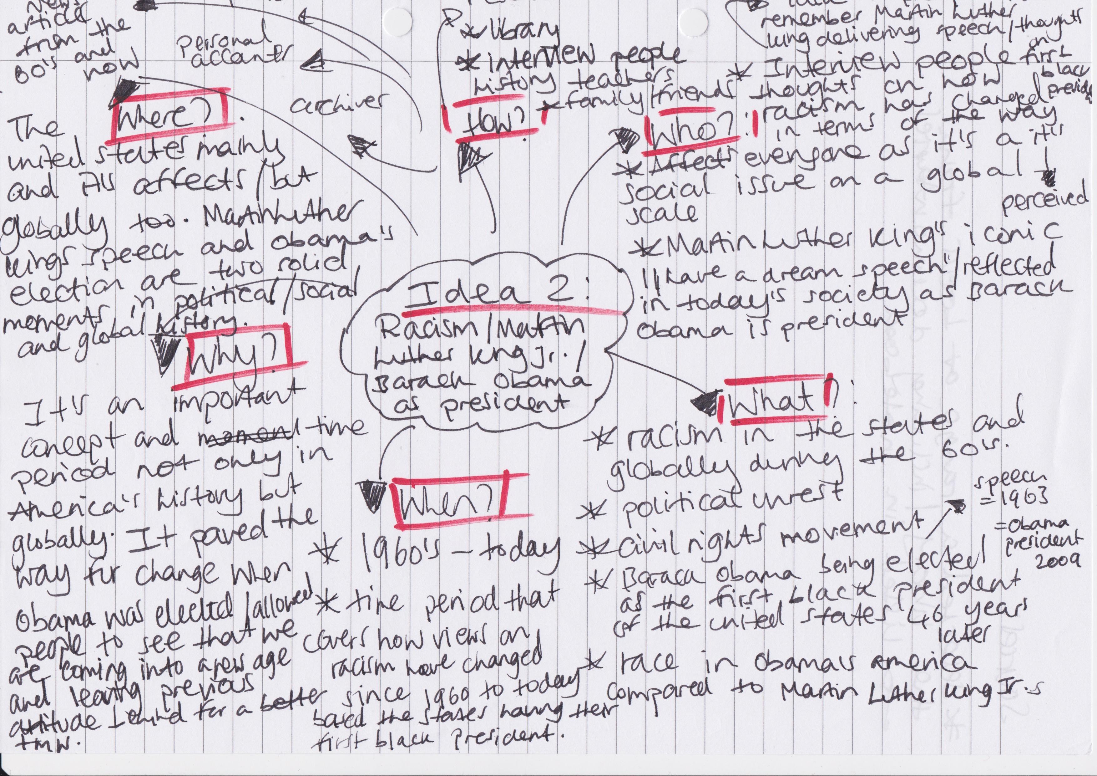 Zine project ideas…