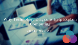 Why Technology Diagrams Help Explain Computing