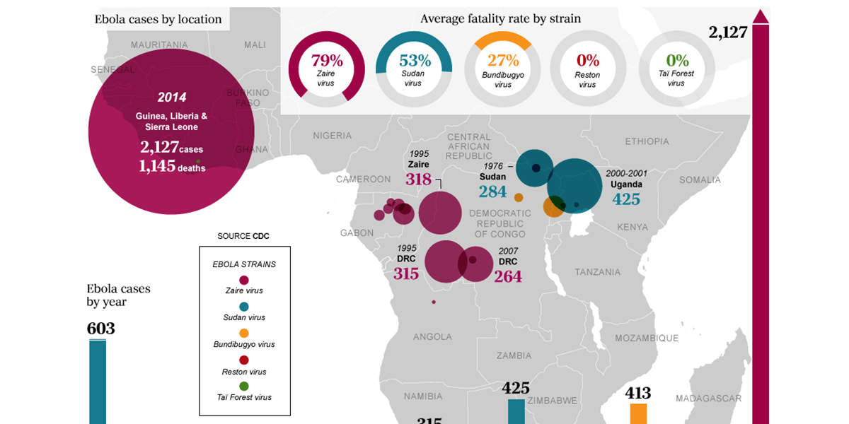 deadliest-ebola-outbreak