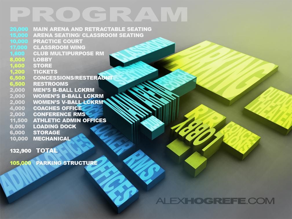 Bubble Diagram Programming 3d Program Diagram Visualizing Architecture