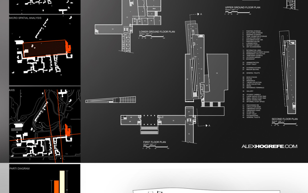 Image Result For The Interior Design School