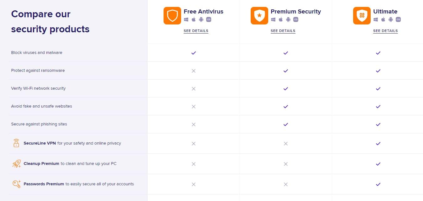Avast Antivirus pricing