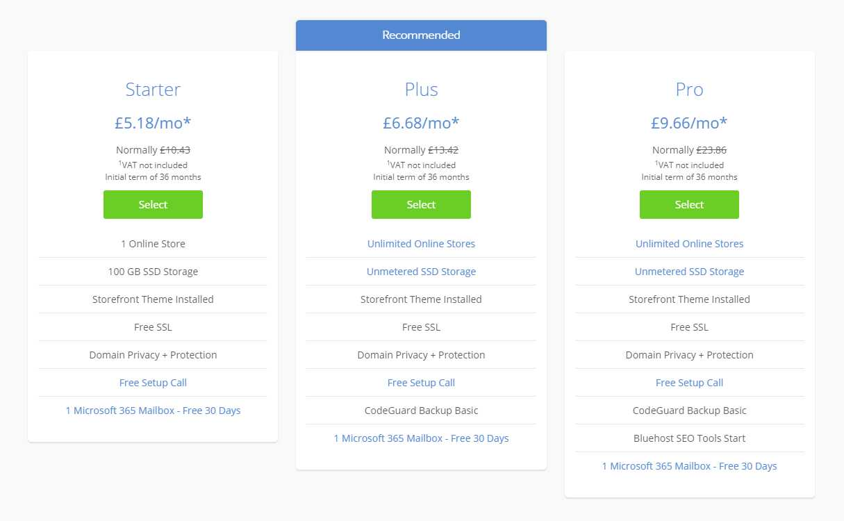 Bluehost WordPress eCommerce plan pricing