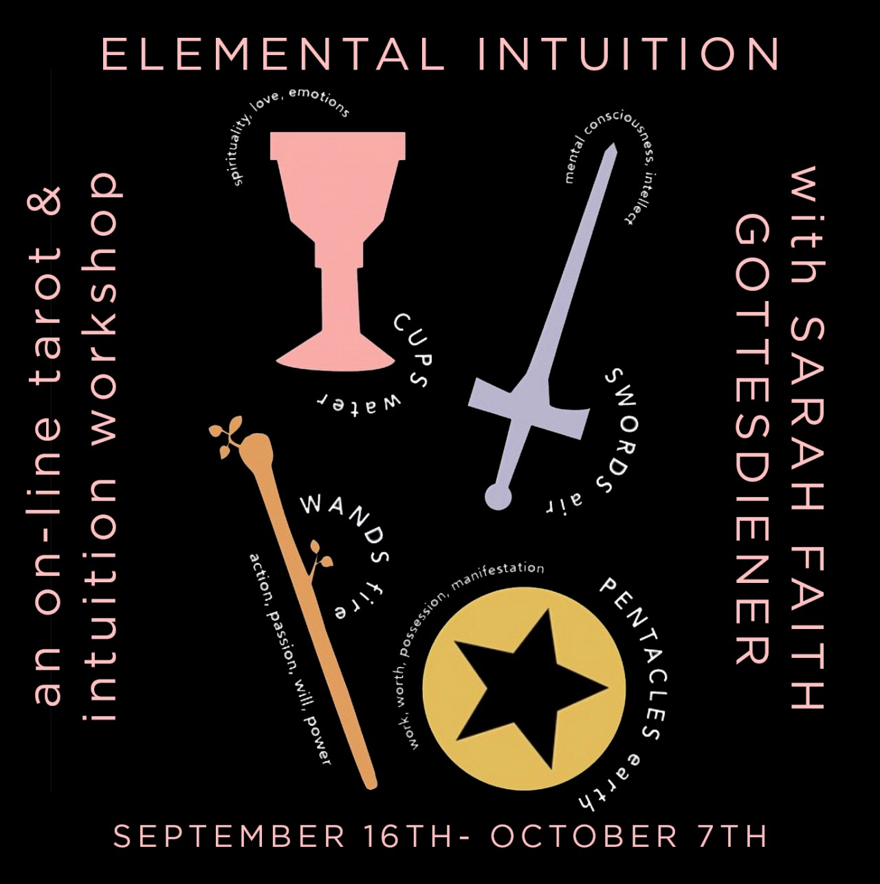 Elemental Intuition Online Course by Sarah Faith Gottesdiener | Modern Women | Visual Magic | Moonbeaming | Many Moons | Intuition Workshop
