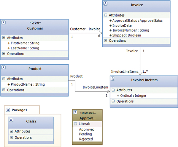 visual studio view class diagram 2006 nissan altima stereo wiring how to generate code from a uml model in 2010 click on image for larger