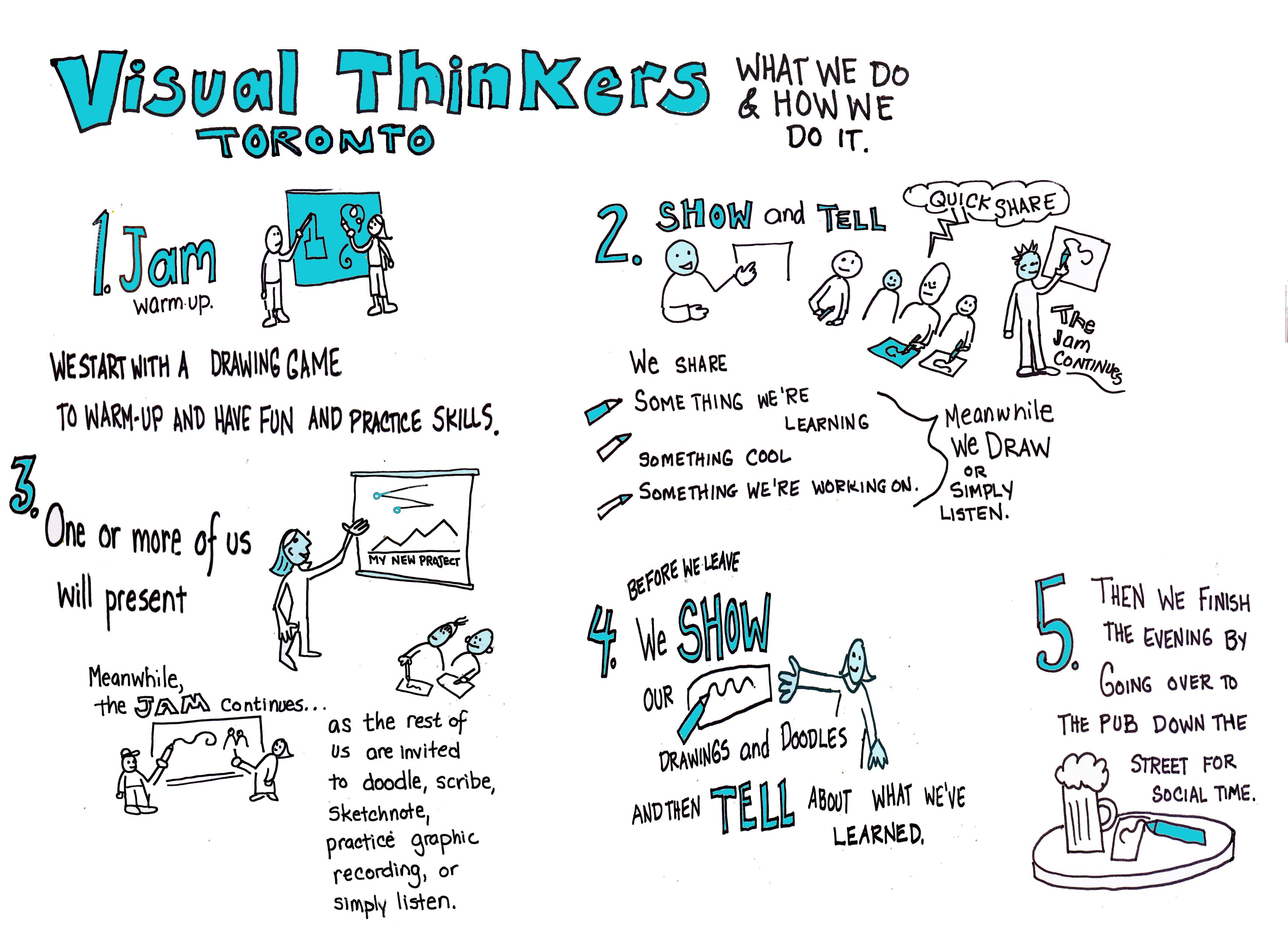 Visual Thinkers Toronto