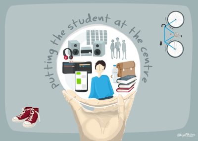 Jisc – Student at the centre