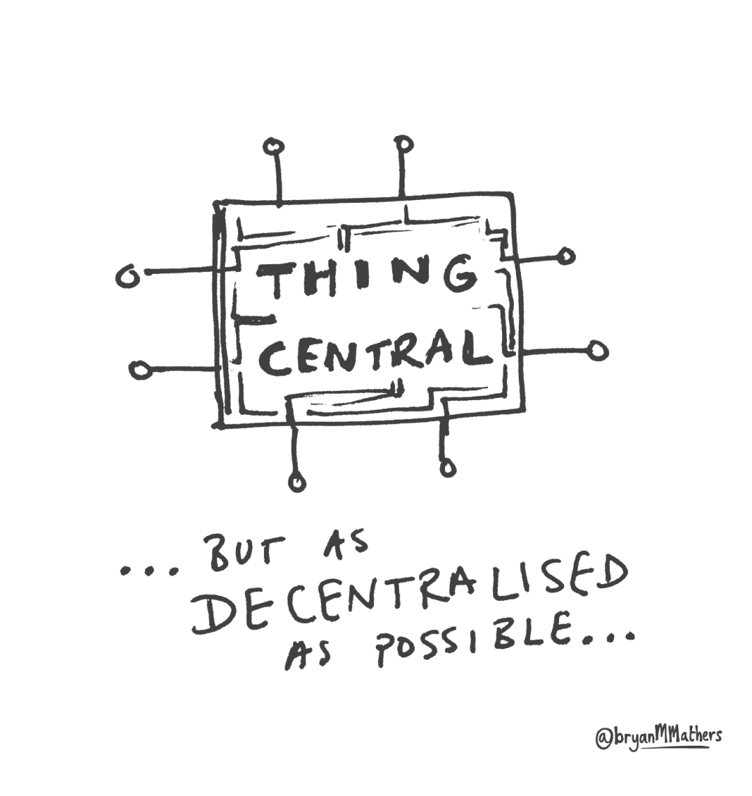 Thing Central