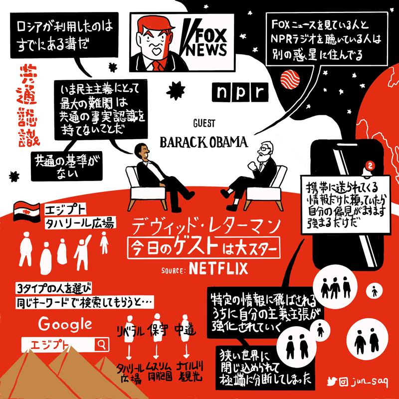スケッチノート sketchnotes 櫻田潤 デヴィッド・レターマン バラク・オバマ