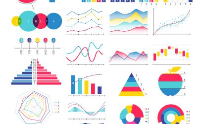 Engagement analysis: seeing data live
