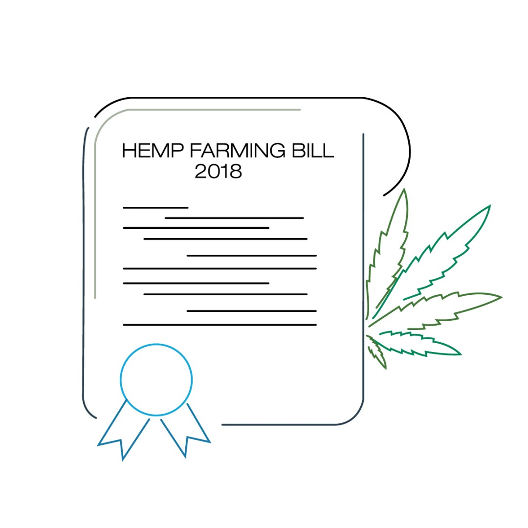 CBD Info - Vitality CBD Oil - CBD Oil Buffalo - What's the hemp farming bill of 2018?