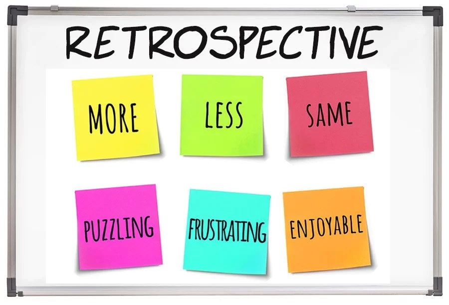 Improving Your Retrospective Part 3: Techniques