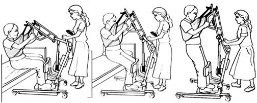 Types of Patient Lifts 2
