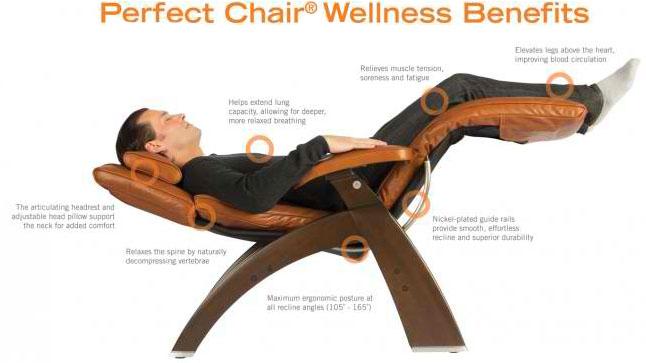 ergonomic recliner chair osaki os 4000 massage the pc-510 series 2 electric power classic perfect zero gravity - ...