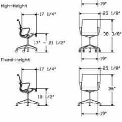 Herman Miller Chair Sizes Black And White Setu Home Office Ergonomic Work Aeron Task The Original