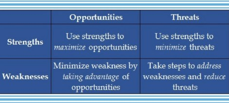 goal-setting-table